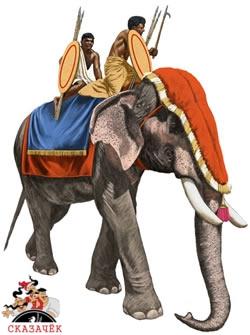 Рассказ Бориса Житкова Как слон спас хозяина от тигра читать
